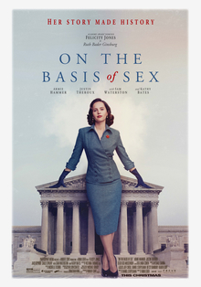 On the Basis of Sex Book Cover